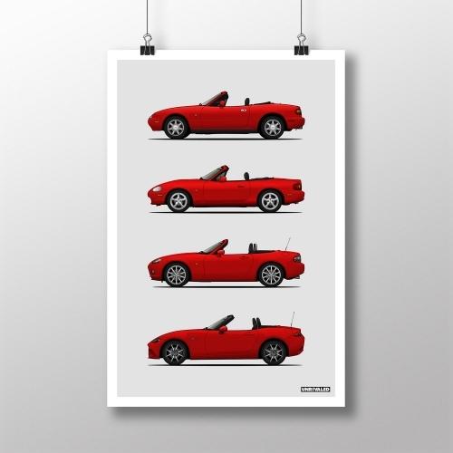 Mazda MX-5 Miata Generations Print