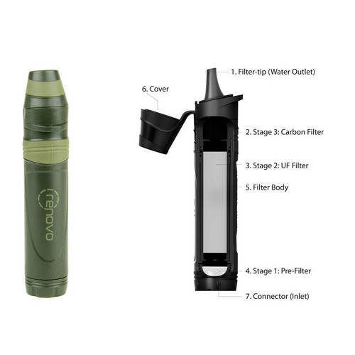 The Renovo Trio - 3 Stage Water Filter